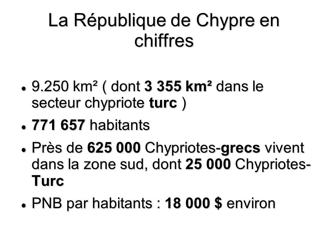 La République de Chypre en chiffres 9.250 km² ( dont 3 355 km² dans le secteur chypriote turc ) 9.250 km² ( dont 3 355 km² dans le secteur chypriote t