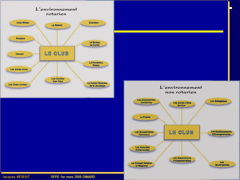 Information Rotarienne SFPE 1er mars 2009 Jacques KÉRISIT L objectif de toute publication rotarienne, imprimée, audio ou électronique (contenu du site du Rotary et e-mails inclus) est de faire progresser le But du Rotary.