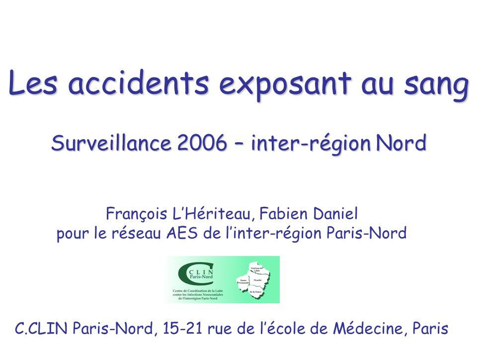 Les accidents exposant au sang Surveillance 2006 – inter-région Nord François LHériteau, Fabien Daniel pour le réseau AES de linter-région Paris-Nord C.CLIN Paris-Nord, 15-21 rue de lécole de Médecine, Paris