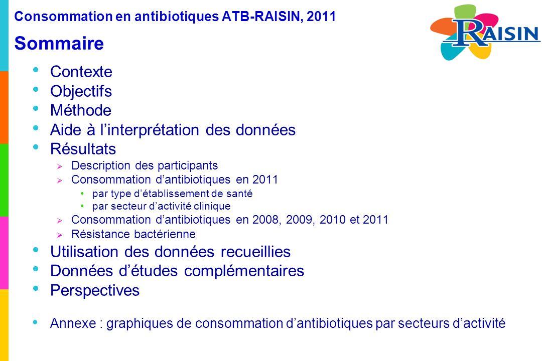 Consommation en antibiotiques ATB-RAISIN, 2011 Aide à linterprétation des données Exemple : situer la consommation de fluoroquinolones … en réanimation… part injectable/orale en médecine spécificités du service de médecine .