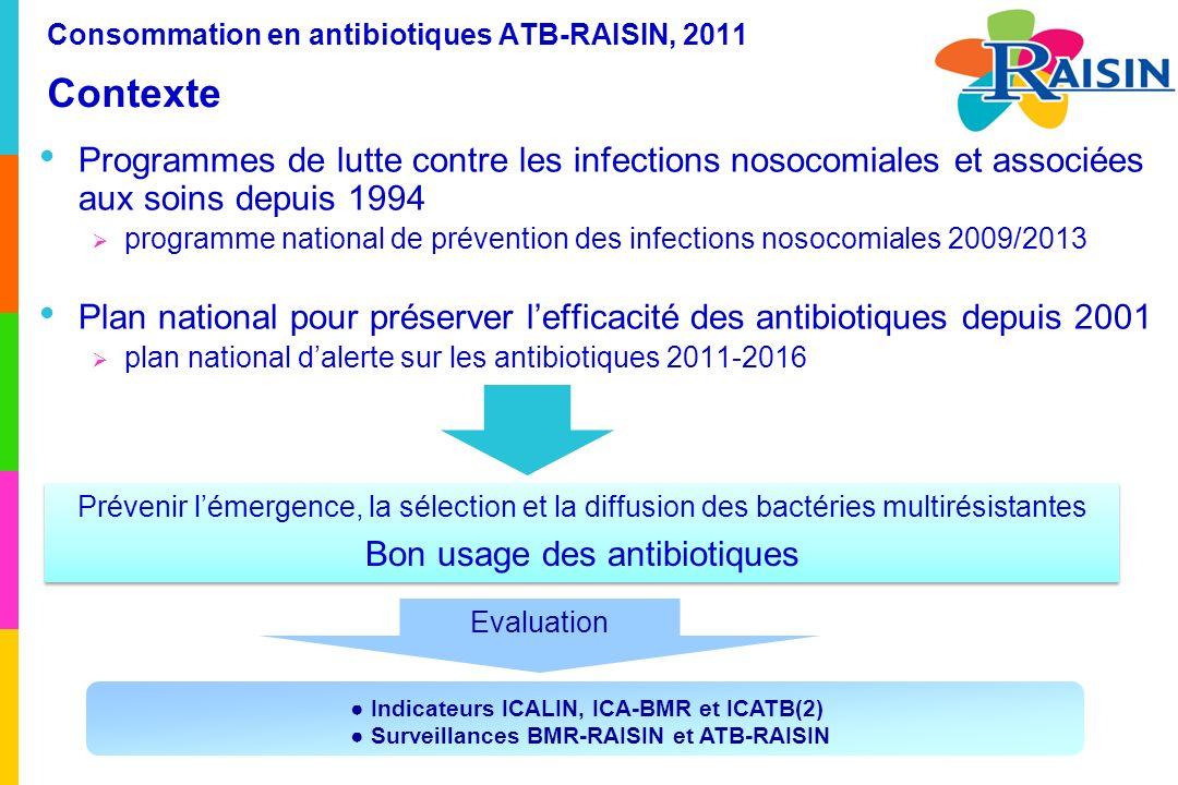 Consommation en antibiotiques ATB-RAISIN, 2011 Résultats Consommations dantibiotiques à visée systémique, par secteur dactivité clinique en nombre de DDJ/1 000 JH Secteur d activité Nombre de secteurs Taux globalMédiane Médecine462608533 Hématologie241 3441 070 Maladies infectieuses121 7661 897 Chirurgie382577554 Réanimation1601 5621 580 Gynéco-obstétrique238348312 Pédiatrie161353359 SSR628202189 SLD2527974 Psychiatrie1806458
