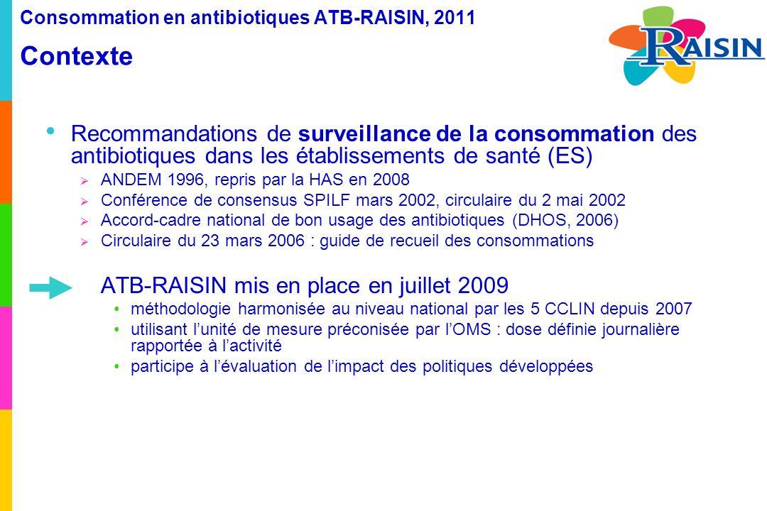 Consommation en antibiotiques ATB-RAISIN, 2011 Résultats par secteur dactivité clinique Abréviations utilisées dans les graphiques CHIRChirurgie HEMAHématologie INFMaladies infectieuses MEDMédecine OBSGynécologie-obstétrique PEDPédiatrie REARéanimation SLDSoins de longue durée (secteur d activité) SSRSoins de suite et de réadaptation (secteur d activité)