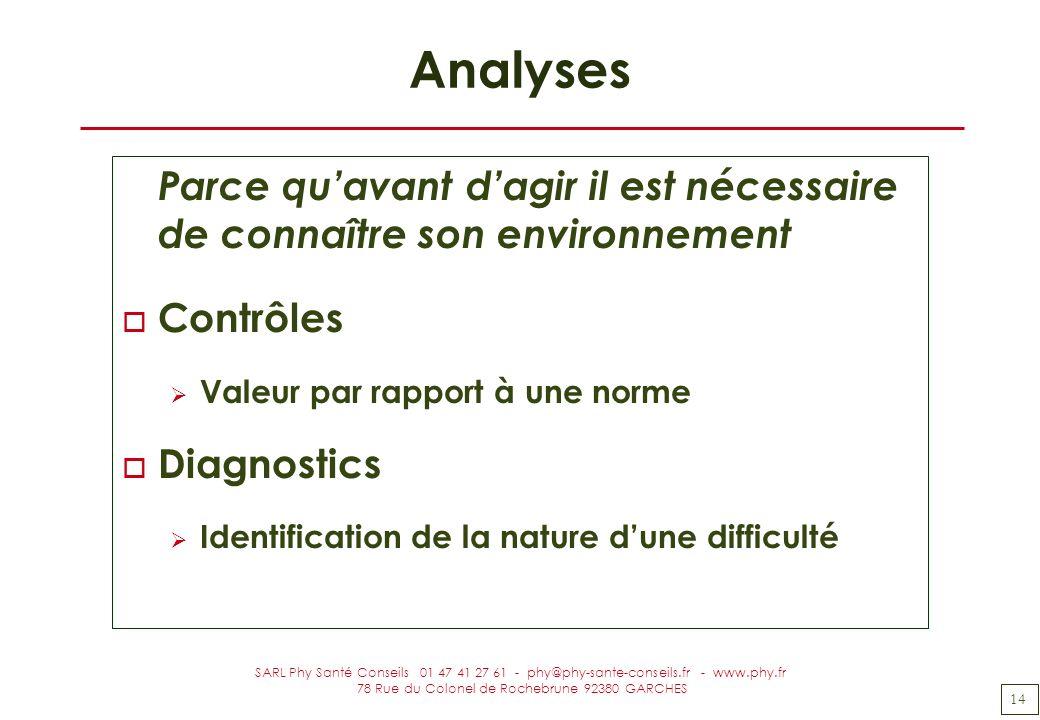 14 SARL Phy Santé Conseils 01 47 41 27 61 - phy@phy-sante-conseils.fr - www.phy.fr 78 Rue du Colonel de Rochebrune 92380 GARCHES Analyses Parce quavan