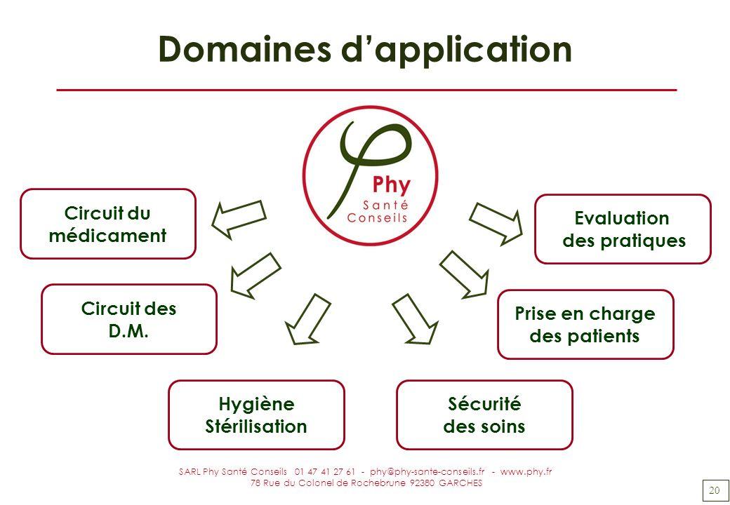 20 SARL Phy Santé Conseils 01 47 41 27 61 - phy@phy-sante-conseils.fr - www.phy.fr 78 Rue du Colonel de Rochebrune 92380 GARCHES Domaines dapplication