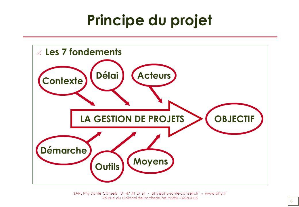 6 SARL Phy Santé Conseils 01 47 41 27 61 - phy@phy-sante-conseils.fr - www.phy.fr 78 Rue du Colonel de Rochebrune 92380 GARCHES Principe du projet Les