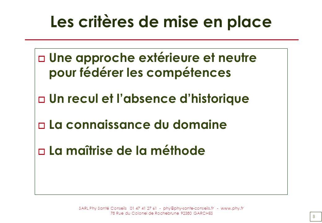 8 SARL Phy Santé Conseils 01 47 41 27 61 - phy@phy-sante-conseils.fr - www.phy.fr 78 Rue du Colonel de Rochebrune 92380 GARCHES Les critères de mise e