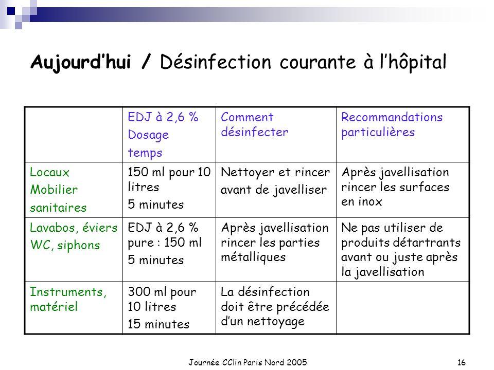 Journée CClin Paris Nord 200516 Aujourdhui / Désinfection courante à lhôpital EDJ à 2,6 % Dosage temps Comment désinfecter Recommandations particulièr