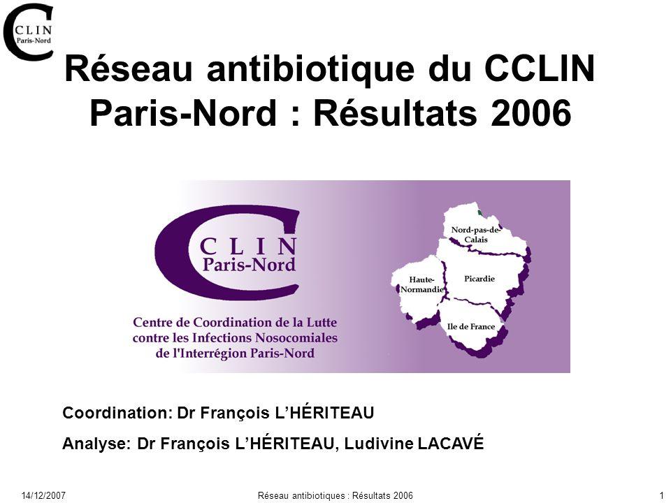 14/12/2007Réseau antibiotiques : Résultats 20061 Réseau antibiotique du CCLIN Paris-Nord : Résultats 2006 Coordination: Dr François LHÉRITEAU Analyse: Dr François LHÉRITEAU, Ludivine LACAVÉ