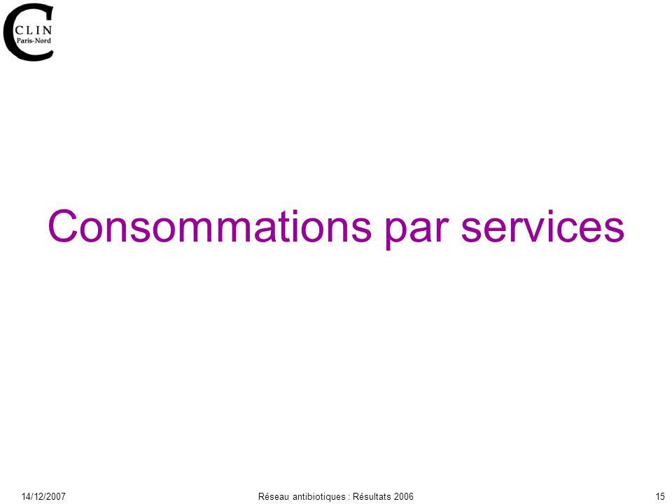 14/12/2007Réseau antibiotiques : Résultats 200615 Consommations par services