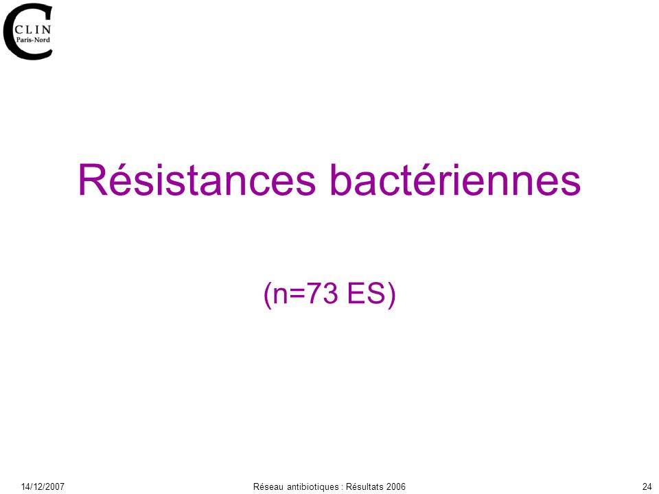 14/12/2007Réseau antibiotiques : Résultats 200624 Résistances bactériennes (n=73 ES)