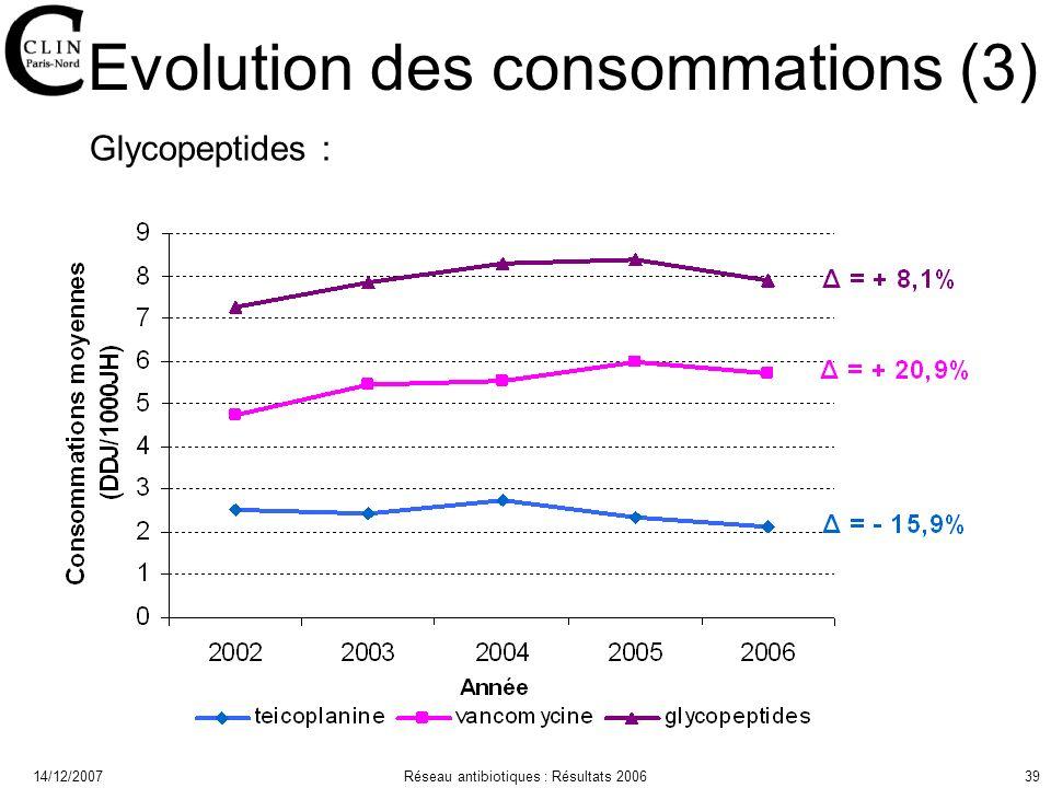 14/12/2007Réseau antibiotiques : Résultats 200639 Evolution des consommations (3) Glycopeptides :