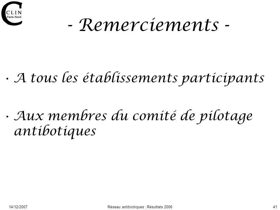 14/12/2007Réseau antibiotiques : Résultats 200641 - Remerciements - A tous les établissements participants Aux membres du comité de pilotage antibotiques