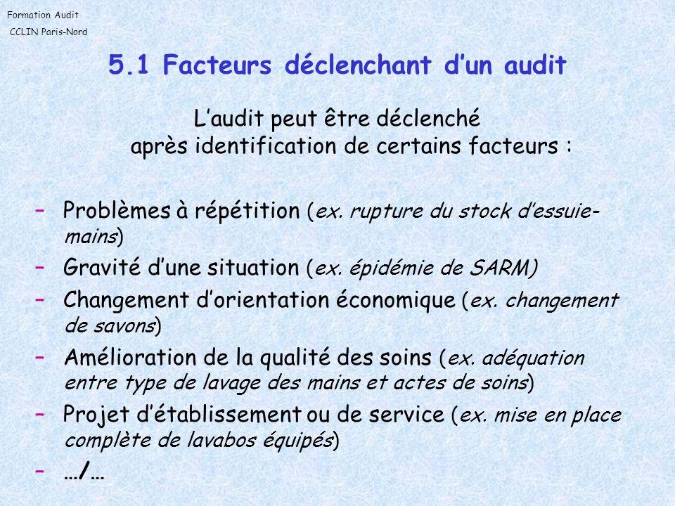 Formation Audit CCLIN Paris-Nord 5.1 Facteurs déclenchant dun audit Laudit peut être déclenché après identification de certains facteurs : –Problèmes