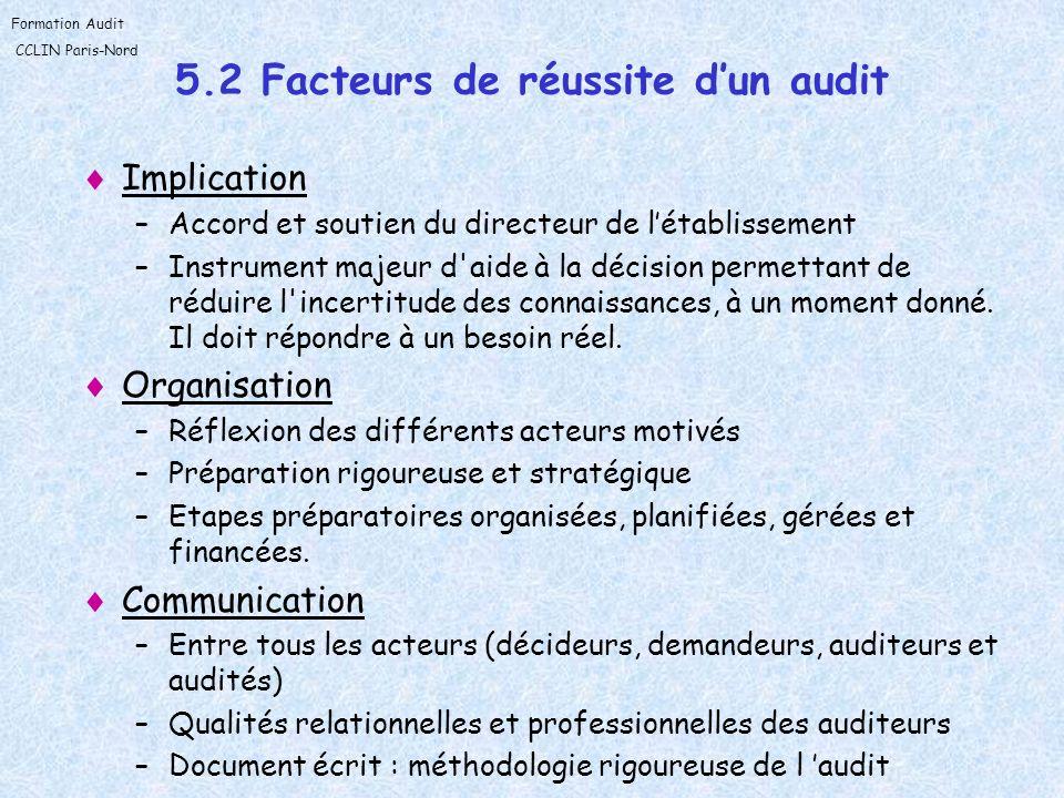 Formation Audit CCLIN Paris-Nord 5.2 Facteurs de réussite dun audit Implication –Accord et soutien du directeur de létablissement –Instrument majeur d