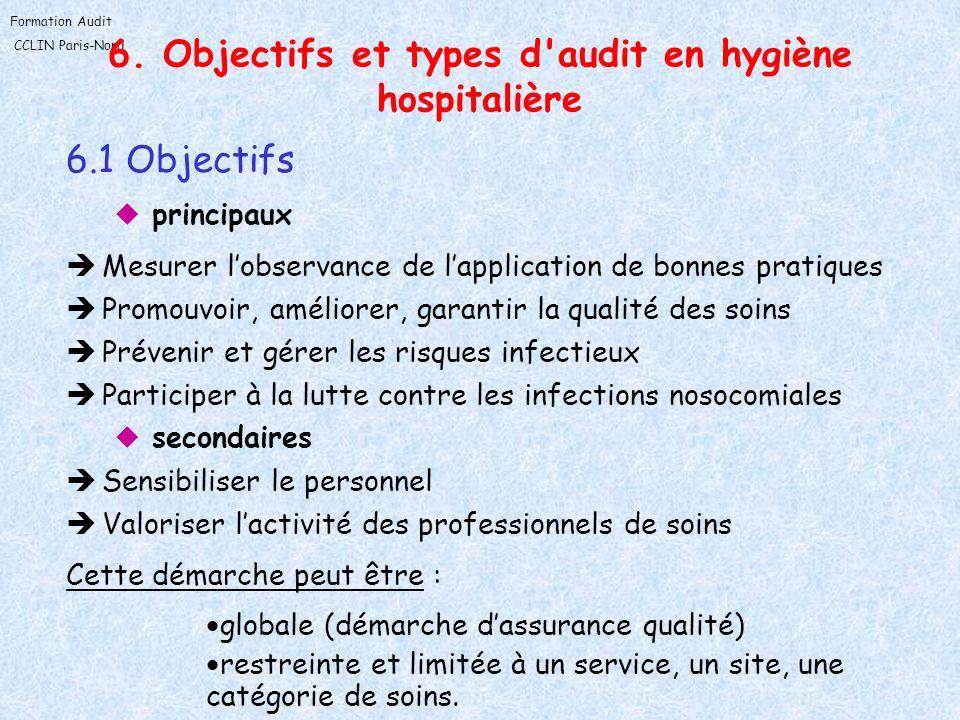 Formation Audit CCLIN Paris-Nord 6. Objectifs et types d'audit en hygiène hospitalière 6.1 Objectifs principaux Mesurer lobservance de lapplication de