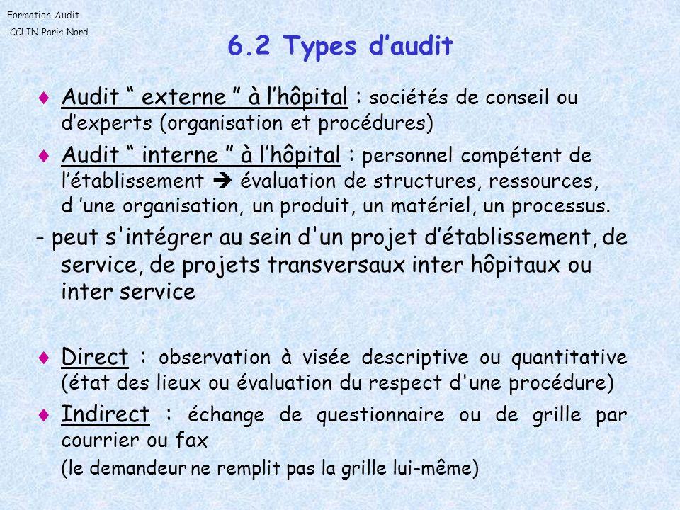Formation Audit CCLIN Paris-Nord 6.2 Types daudit Audit externe à lhôpital : sociétés de conseil ou dexperts (organisation et procédures) Audit intern