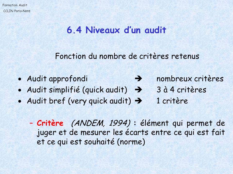 Formation Audit CCLIN Paris-Nord 6.4 Niveaux dun audit Fonction du nombre de critères retenus Audit approfondi nombreux critères Audit simplifié (quic