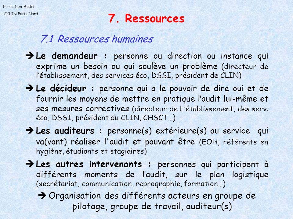 Formation Audit CCLIN Paris-Nord 7. Ressources 7.1 Ressources humaines Le demandeur : personne ou direction ou instance qui exprime un besoin ou qui s