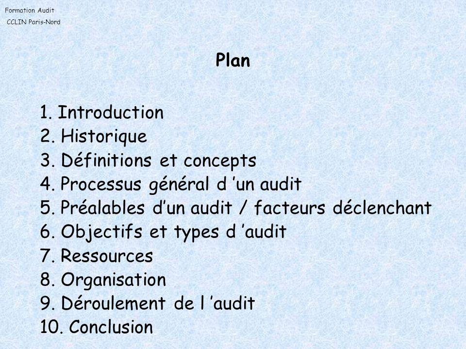 Formation Audit CCLIN Paris-Nord Plan 1. Introduction 2. Historique 3. Définitions et concepts 4. Processus général d un audit 5. Préalables dun audit