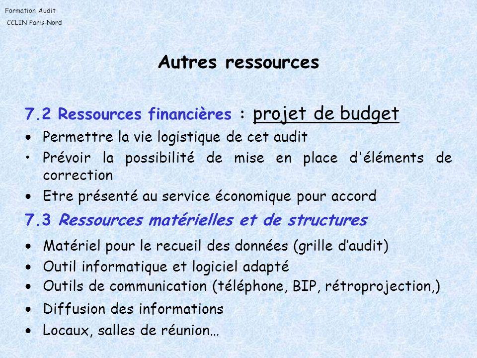 Formation Audit CCLIN Paris-Nord Autres ressources 7.2 Ressources financières : projet de budget Permettre la vie logistique de cet audit Prévoir la p