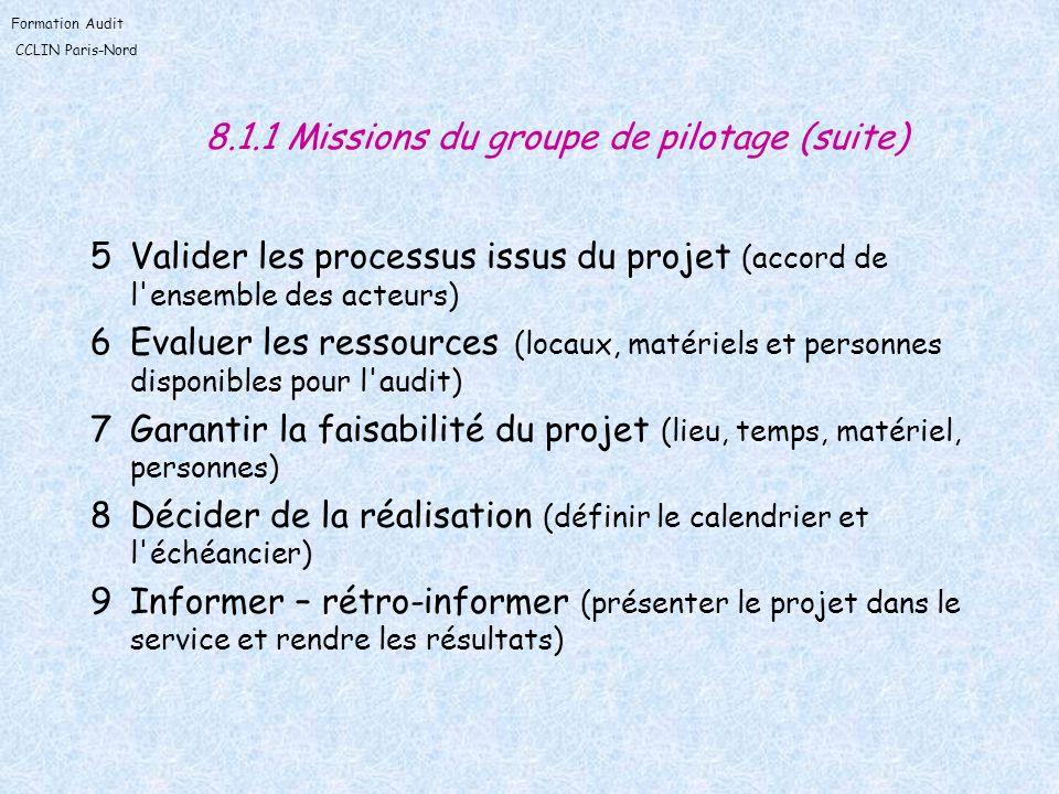 Formation Audit CCLIN Paris-Nord 8.1.1 Missions du groupe de pilotage (suite) 5Valider les processus issus du projet (accord de l'ensemble des acteurs