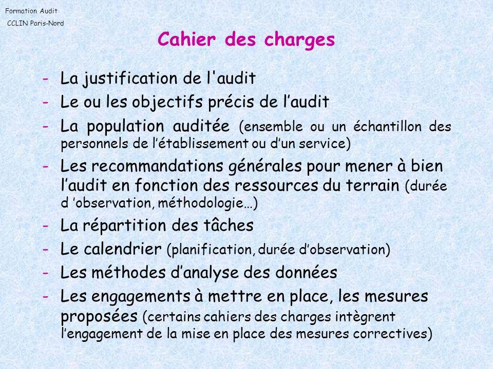 Formation Audit CCLIN Paris-Nord Cahier des charges -La justification de l'audit -Le ou les objectifs précis de laudit -La population auditée (ensembl