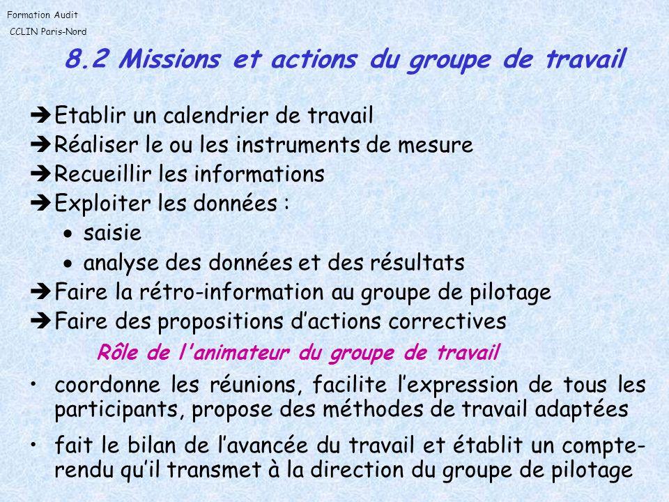 Formation Audit CCLIN Paris-Nord 8.2 Missions et actions du groupe de travail Etablir un calendrier de travail Réaliser le ou les instruments de mesur