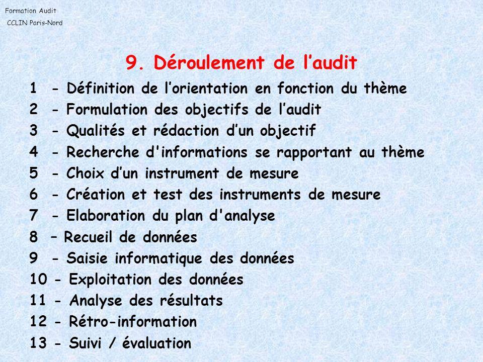 Formation Audit CCLIN Paris-Nord 9. Déroulement de laudit 1 - Définition de lorientation en fonction du thème 2 - Formulation des objectifs de laudit