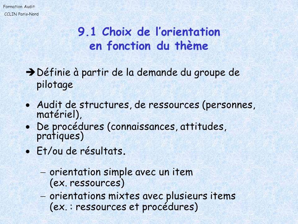 Formation Audit CCLIN Paris-Nord 9.1 Choix de lorientation en fonction du thème Définie à partir de la demande du groupe de pilotage Audit de structur