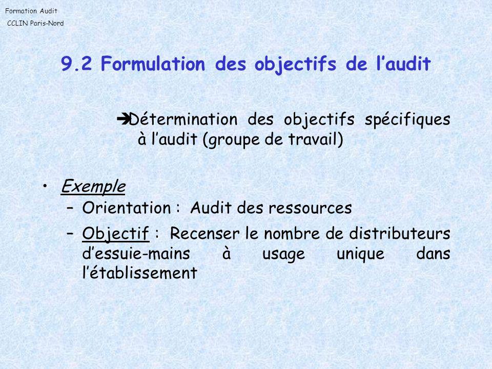 Formation Audit CCLIN Paris-Nord 9.2 Formulation des objectifs de laudit Détermination des objectifs spécifiques à laudit (groupe de travail) Exemple
