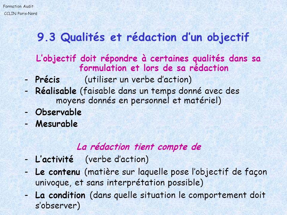 Formation Audit CCLIN Paris-Nord 9.3 Qualités et rédaction dun objectif Lobjectif doit répondre à certaines qualités dans sa formulation et lors de sa