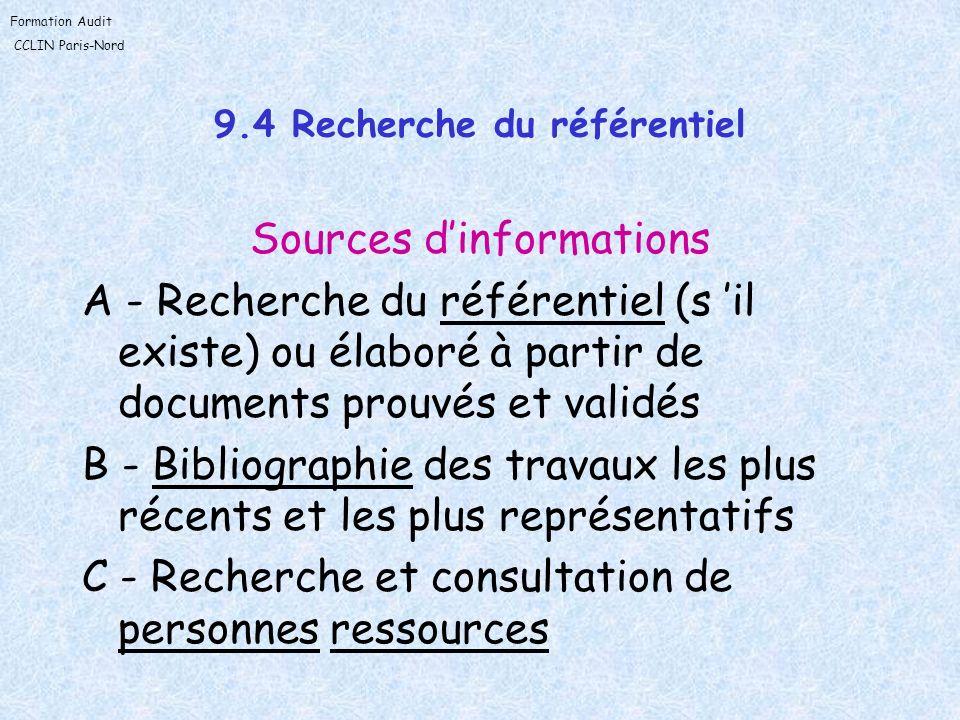 Formation Audit CCLIN Paris-Nord 9.4 Recherche du référentiel Sources dinformations A - Recherche du référentiel (s il existe) ou élaboré à partir de