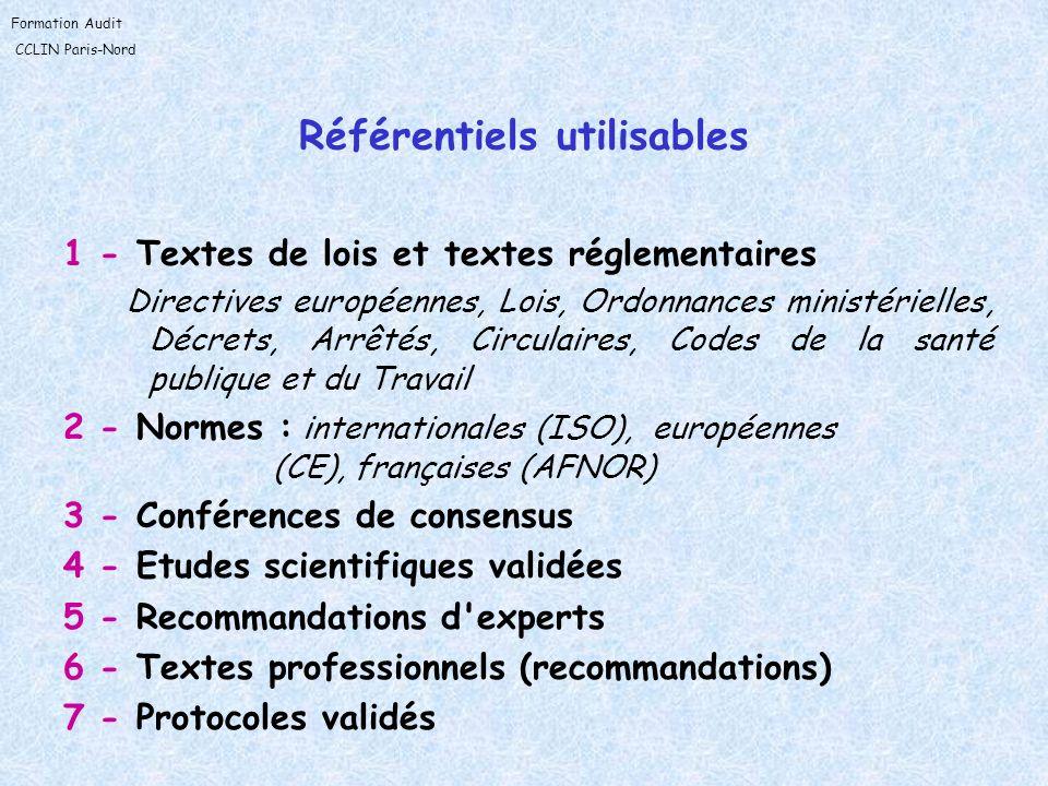 Formation Audit CCLIN Paris-Nord Référentiels utilisables 1 - Textes de lois et textes réglementaires Directives européennes, Lois, Ordonnances minist