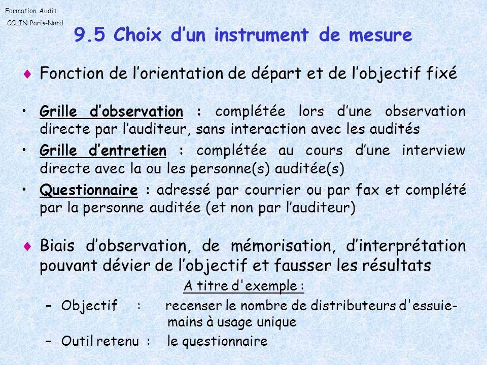Formation Audit CCLIN Paris-Nord 9.5 Choix dun instrument de mesure Fonction de lorientation de départ et de lobjectif fixé Grille dobservation : comp