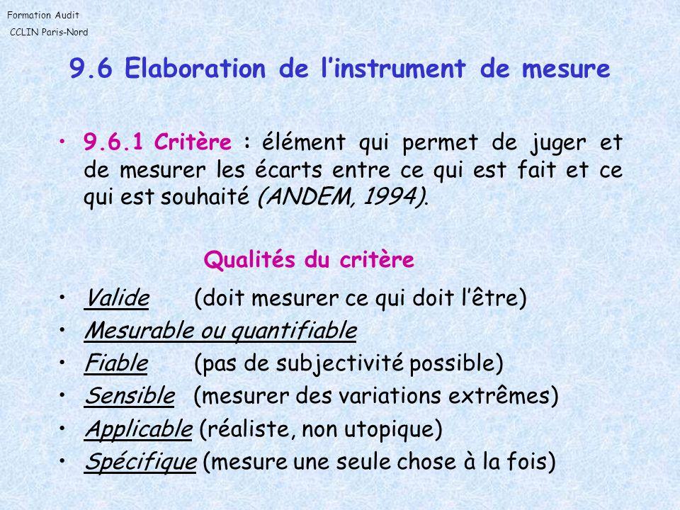 Formation Audit CCLIN Paris-Nord 9.6 Elaboration de linstrument de mesure 9.6.1 Critère :élément qui permet de juger et de mesurer les écarts entre ce