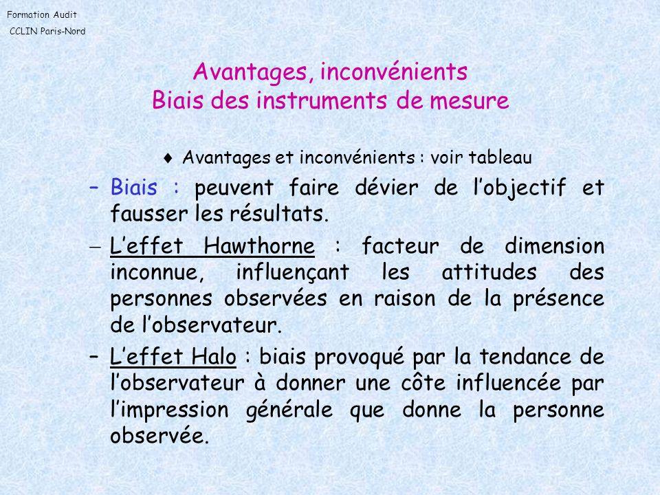 Formation Audit CCLIN Paris-Nord Avantages, inconvénients Biais des instruments de mesure Avantages et inconvénients : voir tableau –Biais : peuvent f