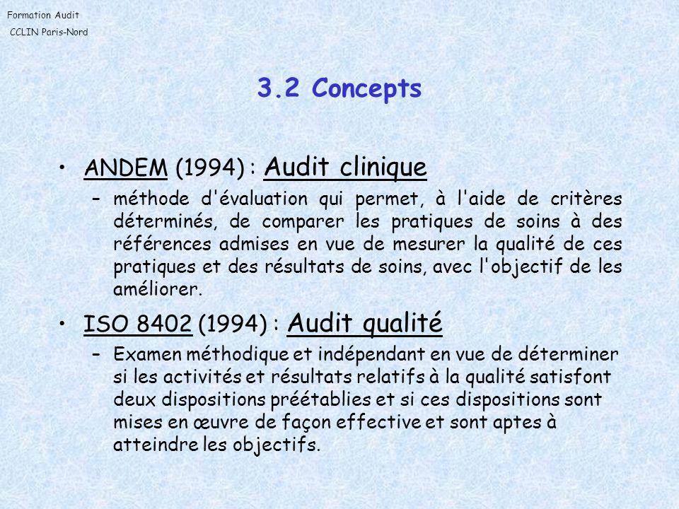 Formation Audit CCLIN Paris-Nord 6.4 Niveaux dun audit Fonction du nombre de critères retenus Audit approfondi nombreux critères Audit simplifié (quick audit) 3 à 4 critères Audit bref (very quick audit) 1 critère –Critère (ANDEM, 1994) : élément qui permet de juger et de mesurer les écarts entre ce qui est fait et ce qui est souhaité (norme)