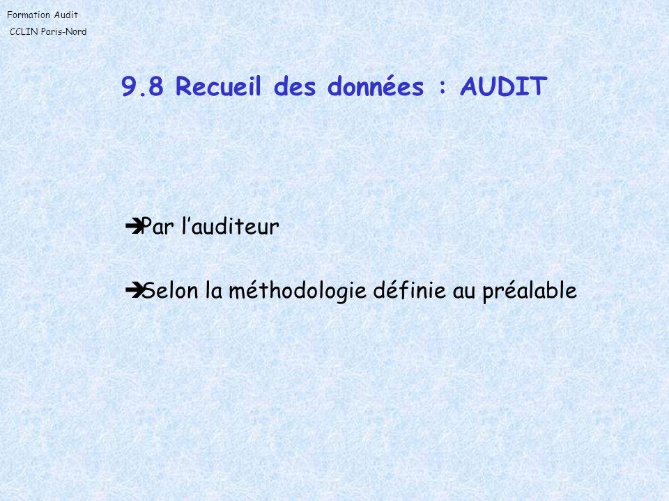 Formation Audit CCLIN Paris-Nord 9.8 Recueil des données : AUDIT Par lauditeur Selon la méthodologie définie au préalable