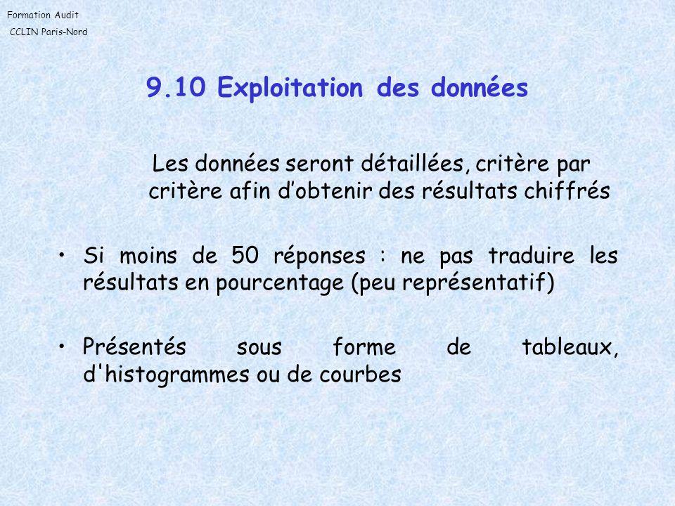 Formation Audit CCLIN Paris-Nord 9.10 Exploitation des données Les données seront détaillées, critère par critère afin dobtenir des résultats chiffrés