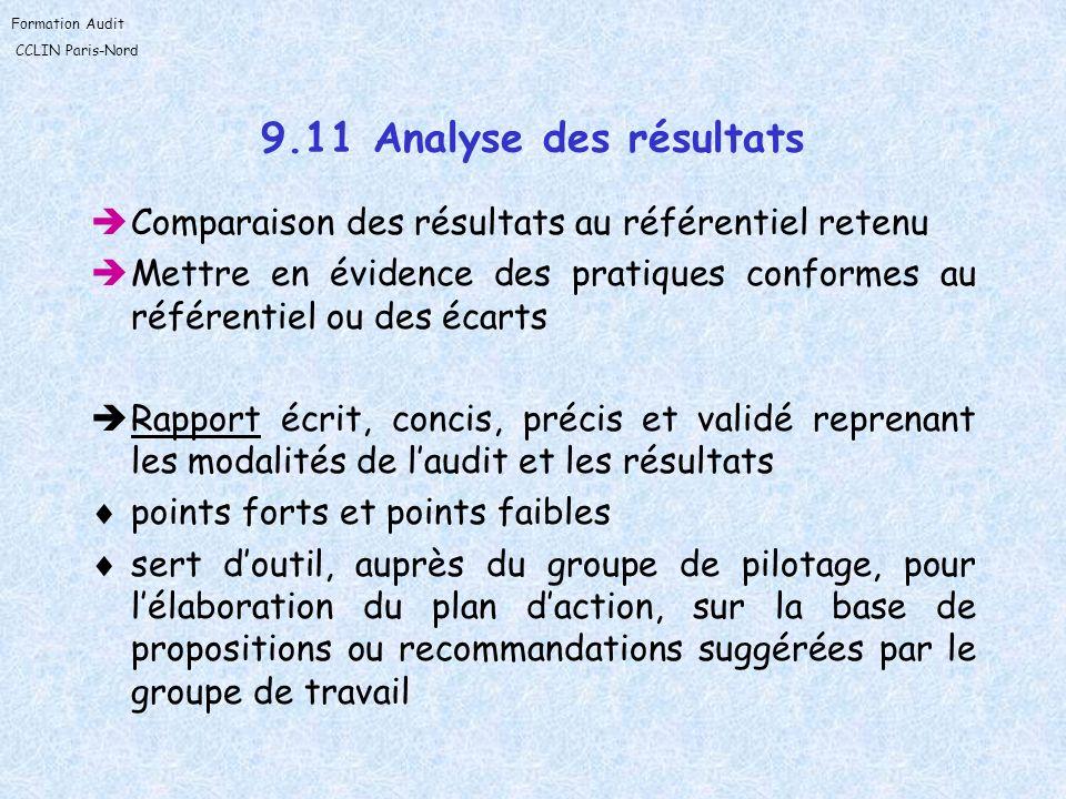Formation Audit CCLIN Paris-Nord 9.11 Analyse des résultats Comparaison des résultats au référentiel retenu Mettre en évidence des pratiques conformes