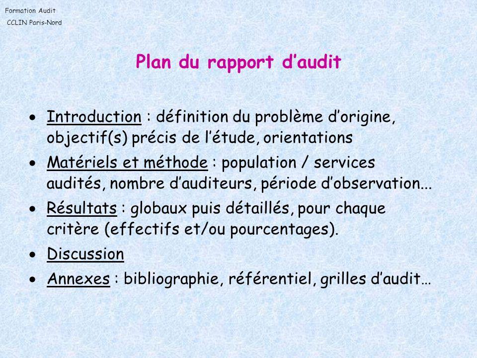 Formation Audit CCLIN Paris-Nord Plan du rapport daudit Introduction : définition du problème dorigine, objectif(s) précis de létude, orientations Mat