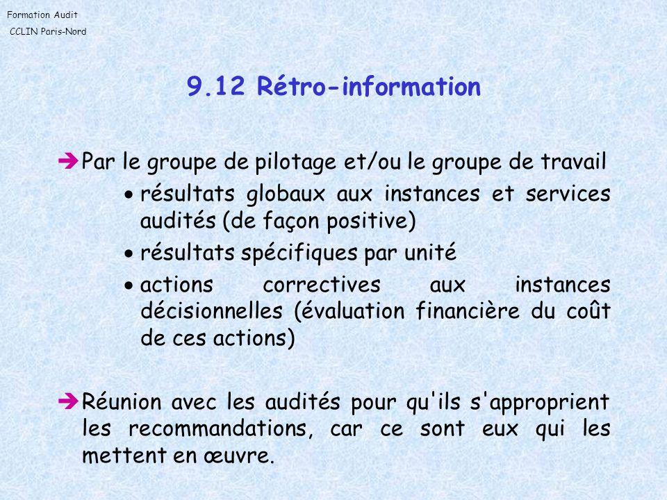 Formation Audit CCLIN Paris-Nord 9.12 Rétro-information Par le groupe de pilotage et/ou le groupe de travail résultats globaux aux instances et servic
