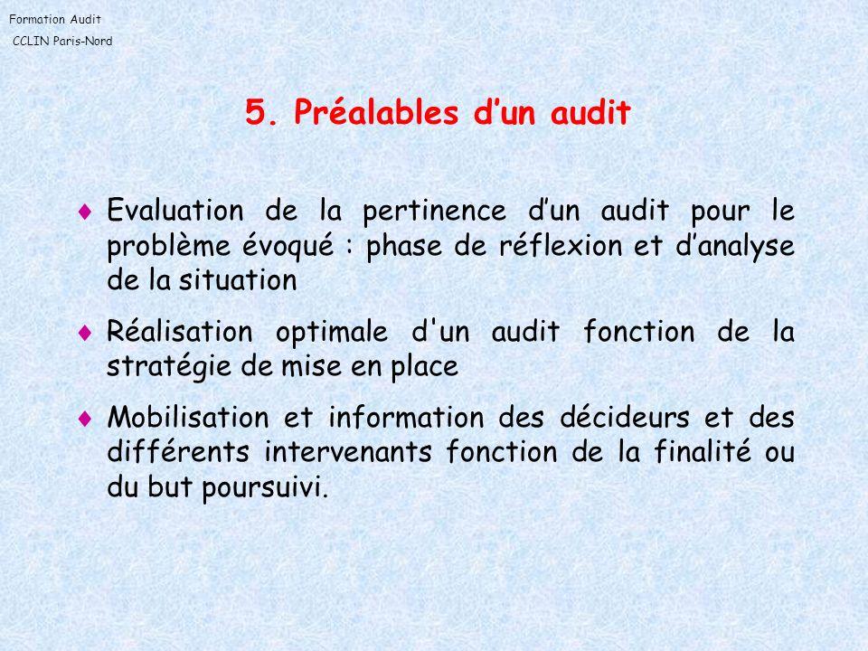 Formation Audit CCLIN Paris-Nord 9.6.2 Création de linstrument de mesure A – Forme (titre, date, lieu de laudit, nom de lauditeur, critères de laudit et espace de codage) B - Formulation des critères Termes simples formulés positivement sur un mode affirmatif et/ou interrogatif Eliminer les questions ouvertes (sauf en entretien) Limiter le nombre de critères Permettre une pondération des réponses (oui, non, non adapté, ne sait pas) Eviter les critères redondants (sauf vérification de la cohérence dune réponse) C - Présentation par domaine d observation agréable et homogène pour un remplissage aisé papier de couleur (différencier les lieux daudit…)