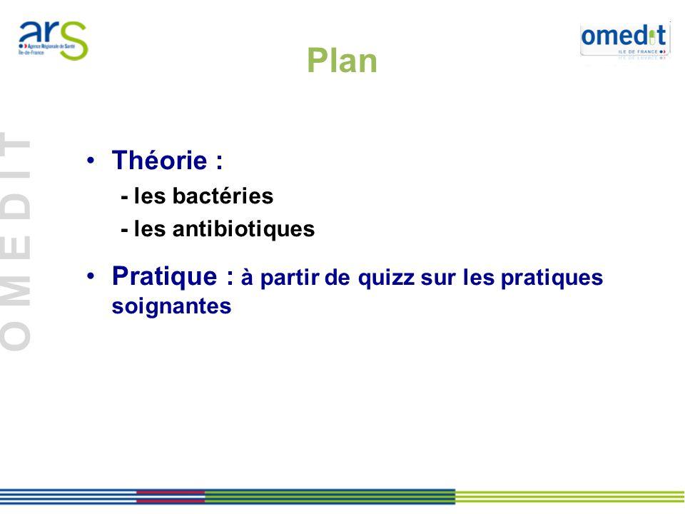 O M E D I T Plan Théorie : - les bactéries - les antibiotiques Pratique : à partir de quizz sur les pratiques soignantes