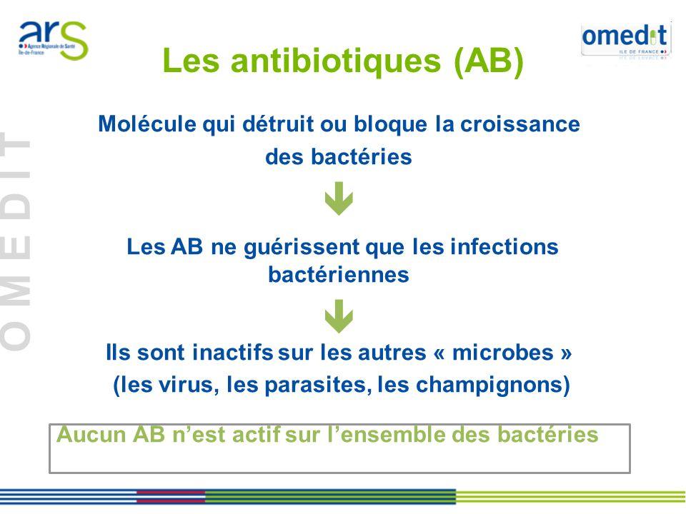 O M E D I T Comment se transmettent les bactéries pathogènes.