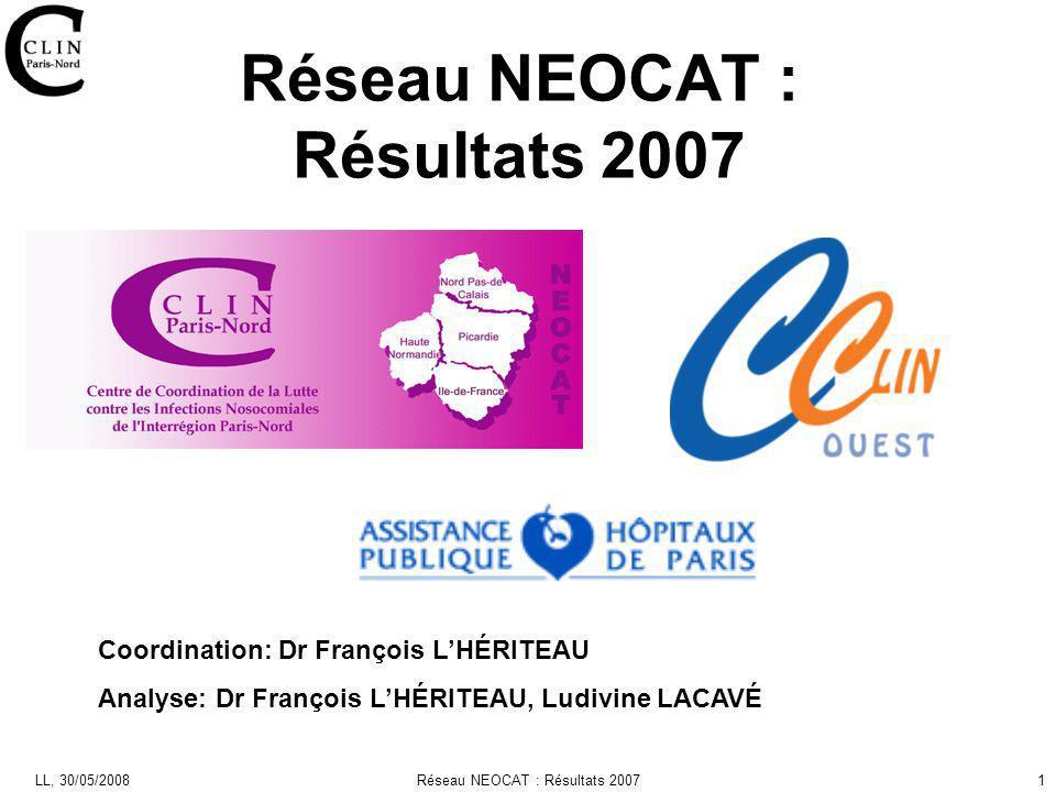 LL, 30/05/2008Réseau NEOCAT : Résultats 20071 Coordination: Dr François LHÉRITEAU Analyse: Dr François LHÉRITEAU, Ludivine LACAVÉ