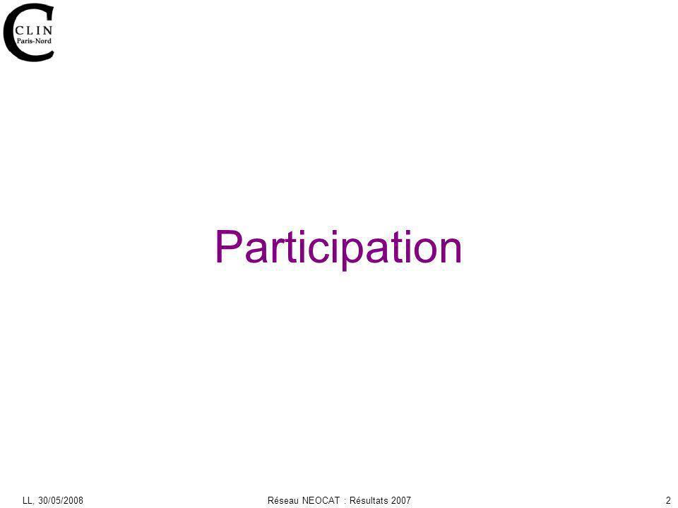 LL, 30/05/2008Réseau NEOCAT : Résultats 20072 Participation