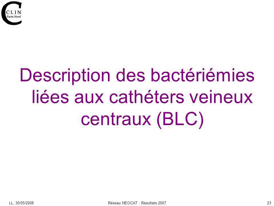 LL, 30/05/2008Réseau NEOCAT : Résultats 200723 Description des bactériémies liées aux cathéters veineux centraux (BLC)