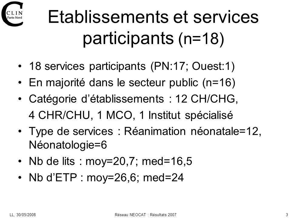 LL, 30/05/2008Réseau NEOCAT : Résultats 20073 Etablissements et services participants (n=18) 18 services participants (PN:17; Ouest:1) En majorité dan