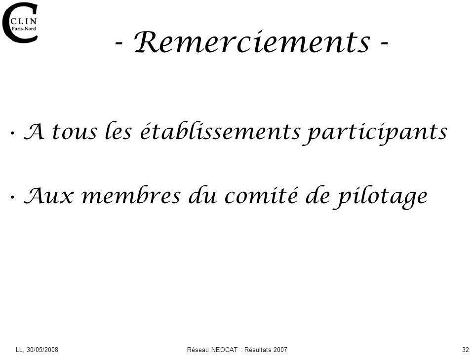 LL, 30/05/2008Réseau NEOCAT : Résultats 200732 - Remerciements - A tous les établissements participants Aux membres du comité de pilotage